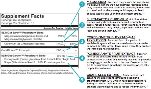 sane viscera-3 ingredients