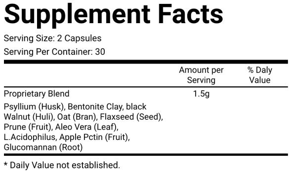 Flat Belly Burn Ingredients
