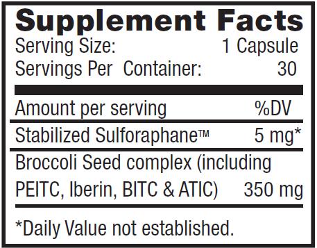 BrocElite Ingredients