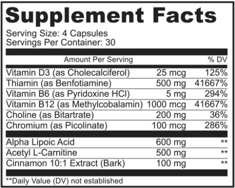 Purelife Organics Gluco Control Ingredients