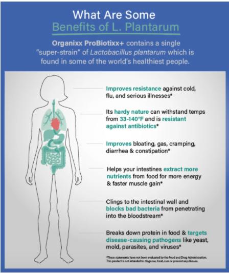 Organixx ProBiotixx Plus Side Effects