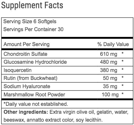 Advanced Bladder Support Ingredients