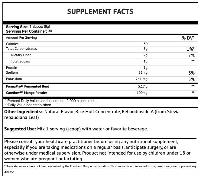 CircuBoost Ingredients